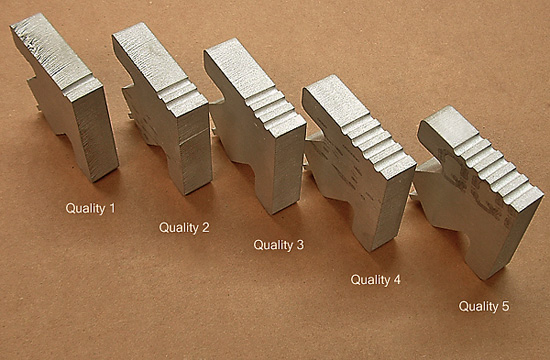 Quality levels the waterjets cut at